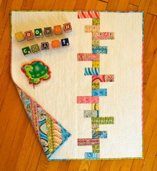 thomas-knauer-sews-growth-chart-top
